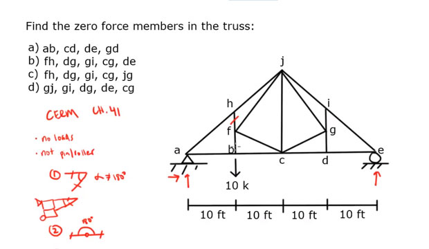how to determine zero force members in a truss