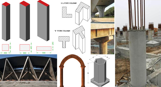 Types of columns on the basis of shape, reinforcement, loading, slenderness ratio