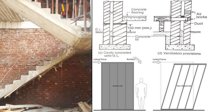 Common types of walls found in construction