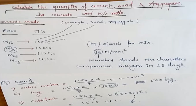Tips to compute the quantity of cement, sand and aggregate in concrete & water cement ratio