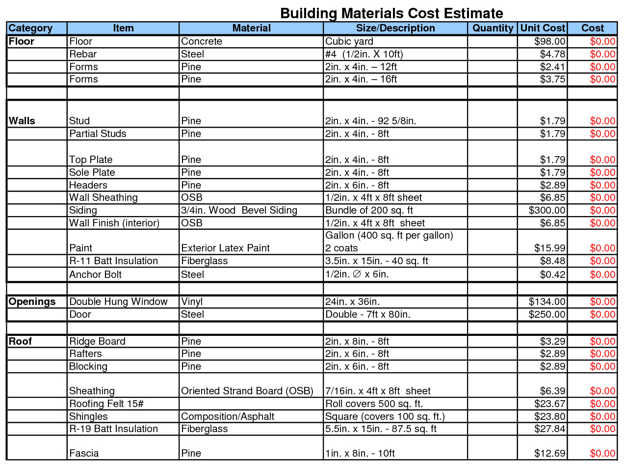 Building materials cost estimate sheet building for Home construction estimate calculator