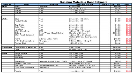 Building materials cost estimate sheet for Home building cost estimator