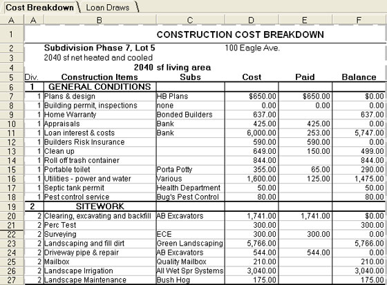 Construction estimating method construction cost estimating for Construction loan draw schedule