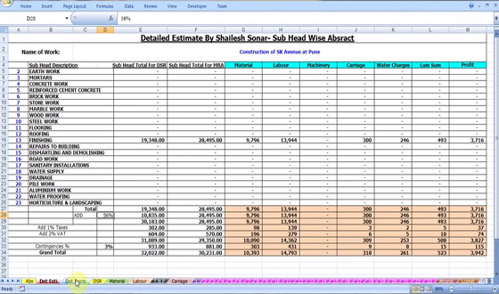 Control Technicals for Construction Projects new version