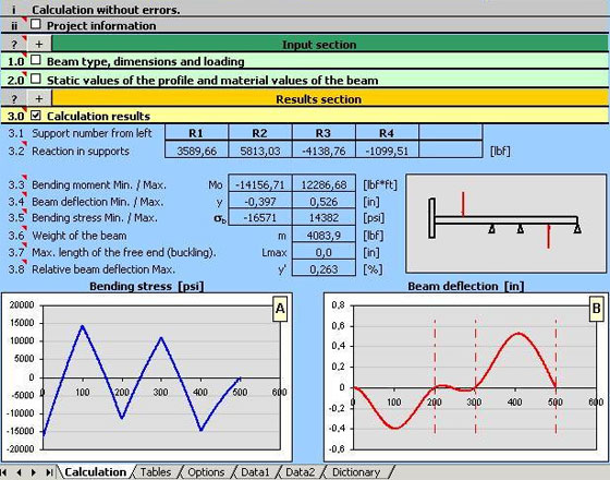 MITCalc Beam Calculation Software