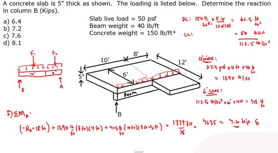 How to solve a loading problem regarding structural-slab loading on a column