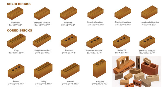 Types Of Bricks Bricks Construction Characteristics