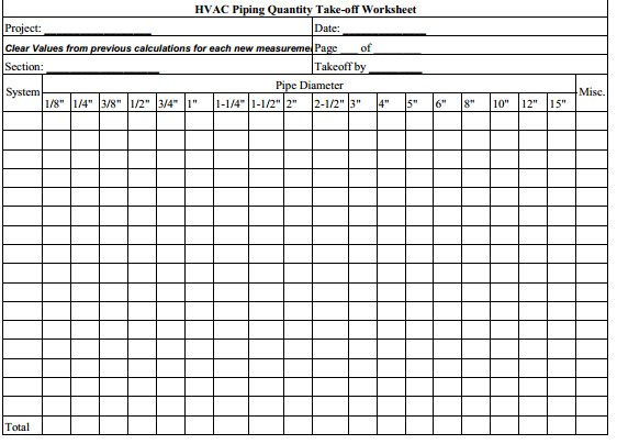 Quantity-take-off Sheets