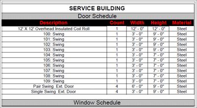 Door And Window Sheets