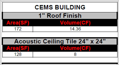 Roof Estimate Sheets