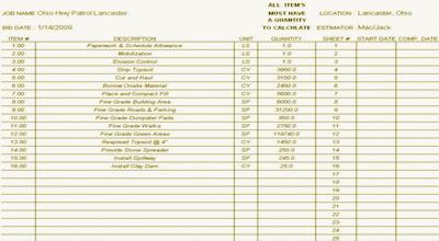 construction estimating sheets siteworkl estimating sheet